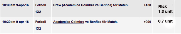 April 9 Benfica