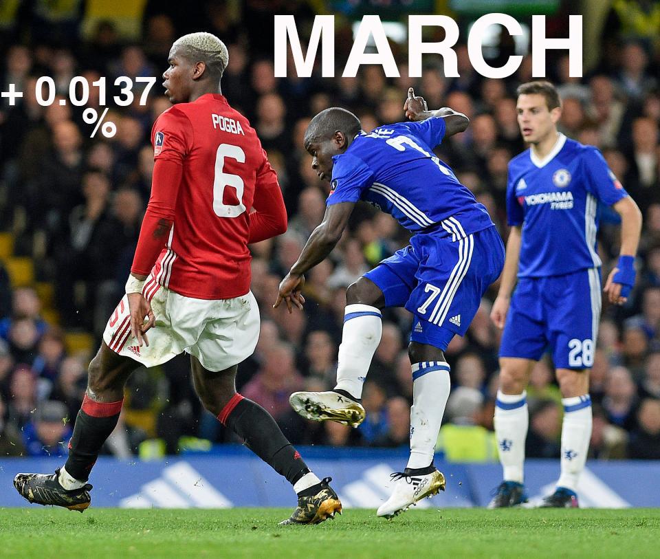 March+0.0137 copy